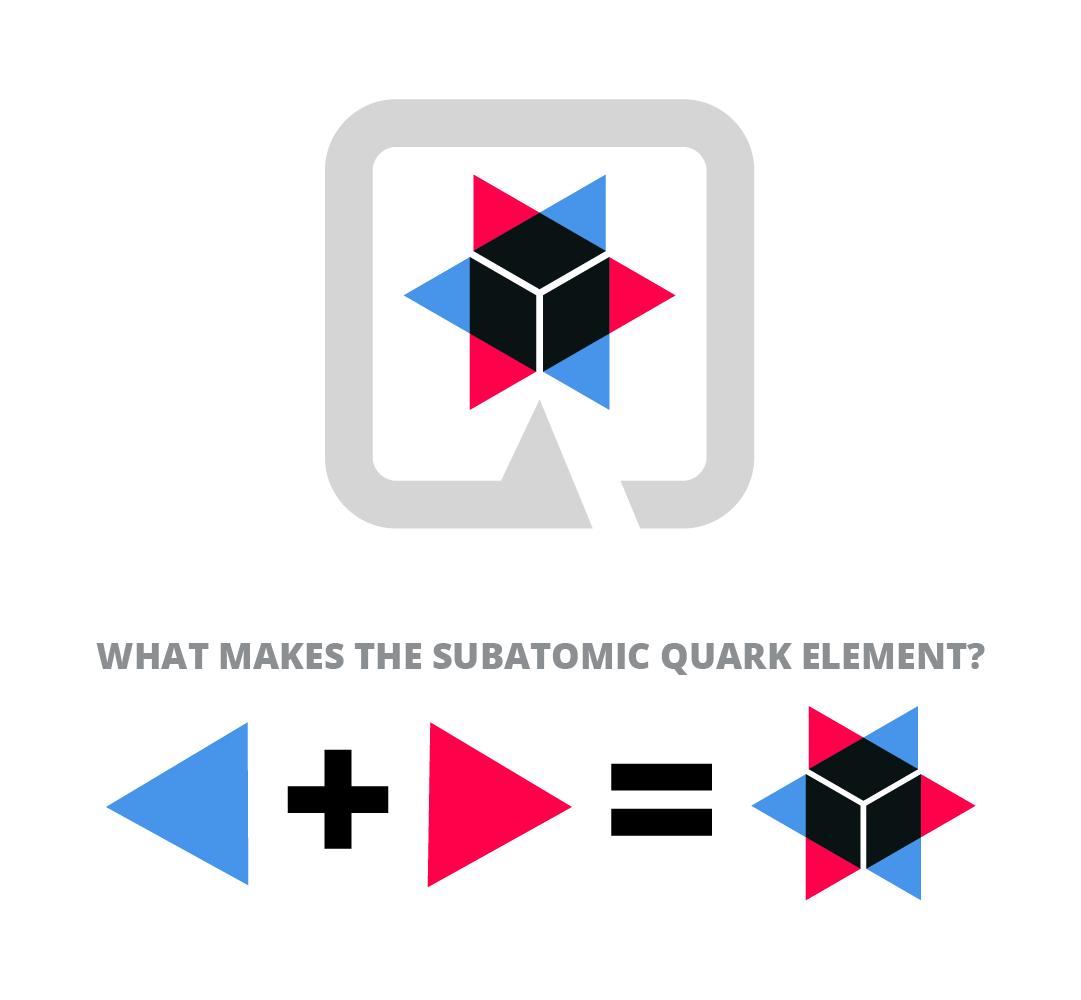 Configuring A Quarkus Application – Antonio's Blog